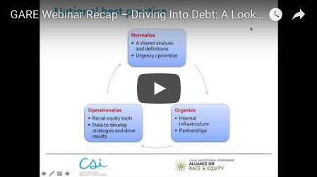 GARE Webinar Recap – Driving Into Debt: A Look at Inequities in the Traffic Fines and Fees System