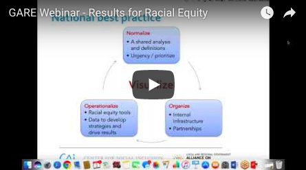 GARE Webinar Recap – Results for Racial Equity